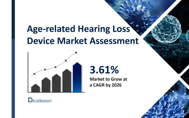 age-related-hearing-loss-device-market-analysis