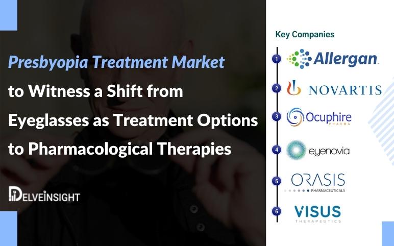 Presbyopia Treatment Market | Novartis | Visus | AbbVie