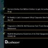 Horizon-Arrowhead-deal-Dr-Reddy-Lab-Drug-US-Launch-Targovax-ONCOS-102;-RedHill-Oral-Opaganib-COVID-19