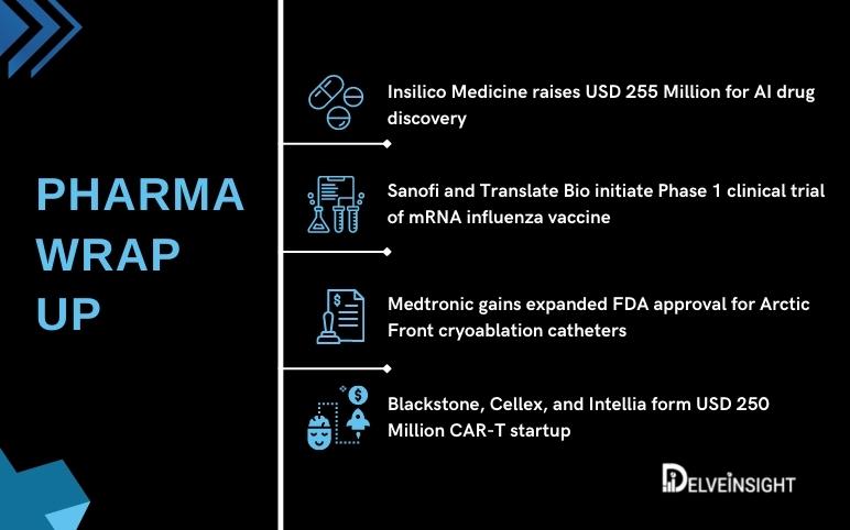 recent-pharma-happenings-for-insilico-sanofi-medtronic-blackstone-cellex