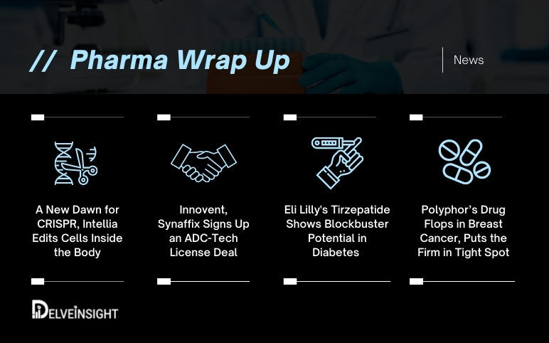 Intellia's Quest with CRISPR; Innovent, Synaffix ADC Tech Deal; Lilly's Diabetes Blockbuster Tirzepatide; Polyphor's Bleak Future