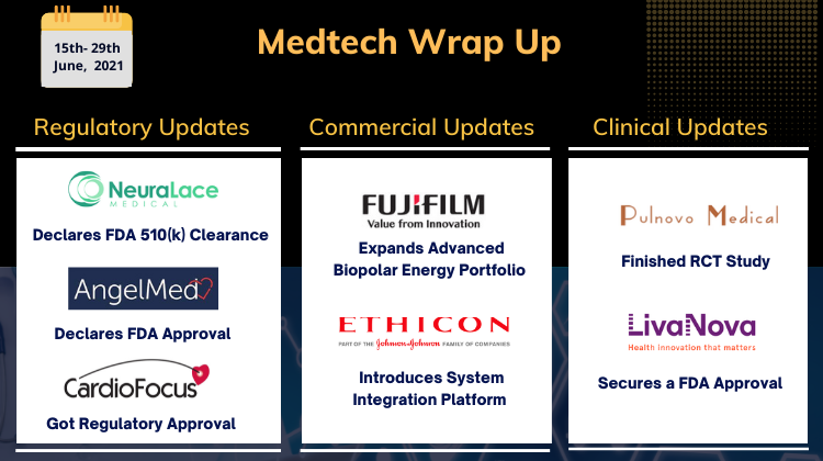 latest-medtech-updates-and-approval-of-devices