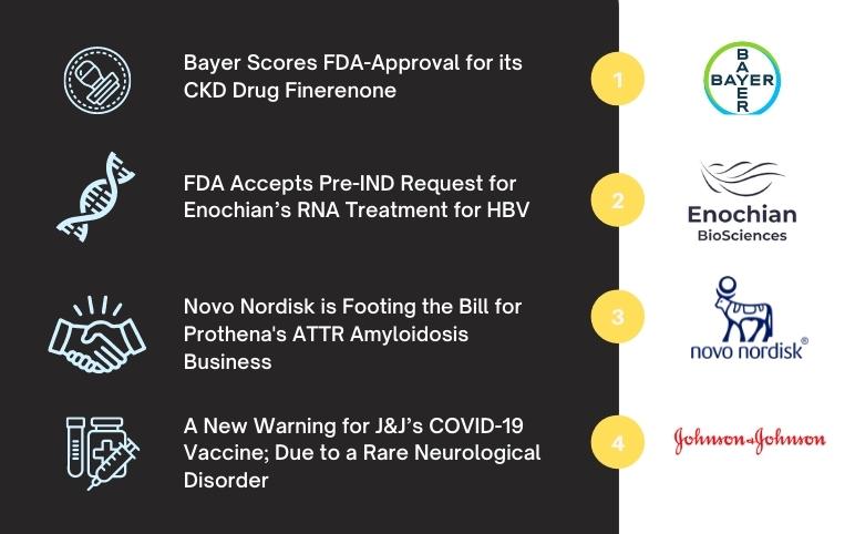 pharma-happenings-for-jnj-bayer-novo-prothena