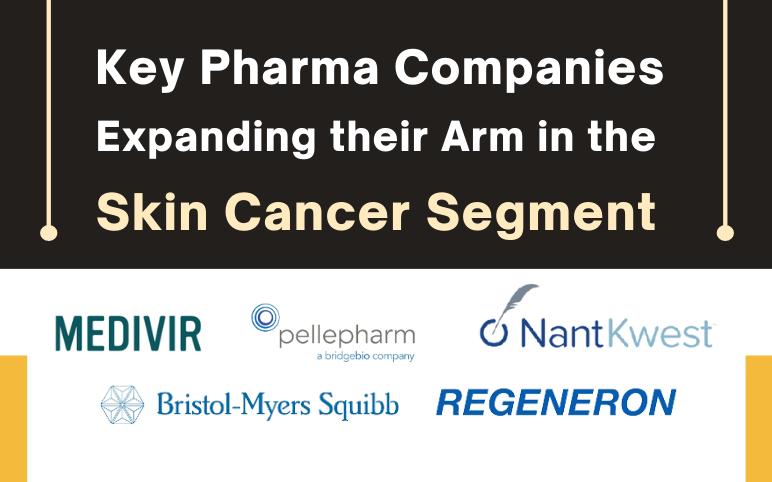 skin-cancer-treatment-market-and-key-companies