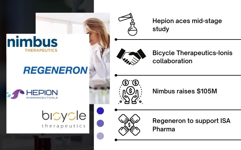 Latest-pharma-happenings-for-hepion-nimbus-regeneron-bicycle-therapeutics