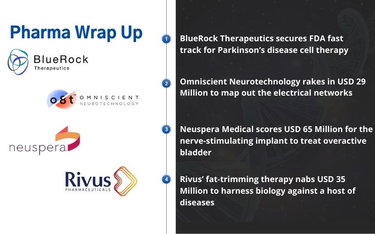 recent-pharma-news-updates-for-bluerock-omniscient-neuspera-rivus