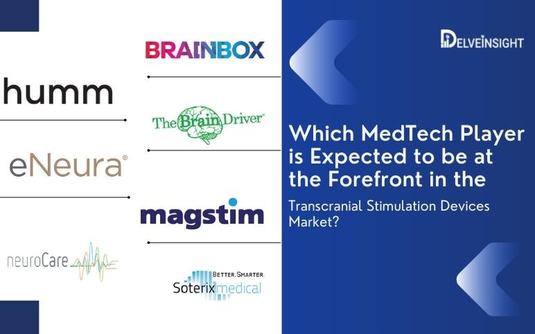 Transcranial Stimulation Devices Market