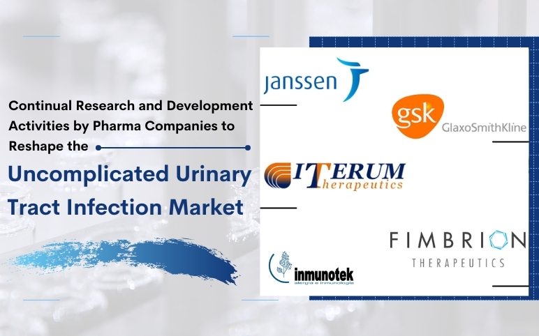 uncomplicated-urinary-tract-infections-market