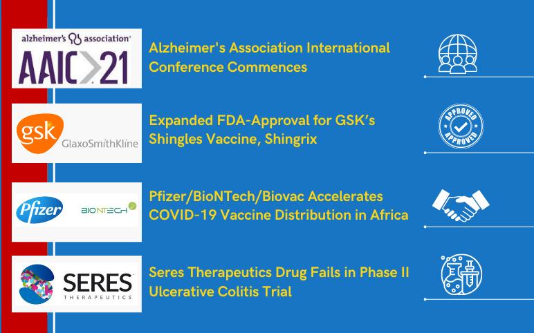 Latest-pharma-biotech-news-updates-for-gsk-pfizer-biontech-biovac-seres-therapeutics