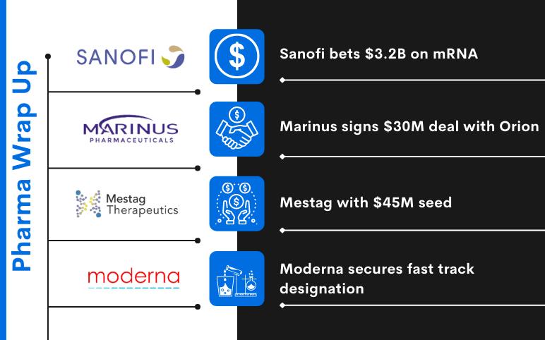 recent-pharma-news-and-updates-for-sanofi-marinus-orion-mestag-moderna