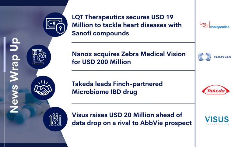 pharma-news-and-updates-for-nanox-takeda-visus-lqt-therapeutics