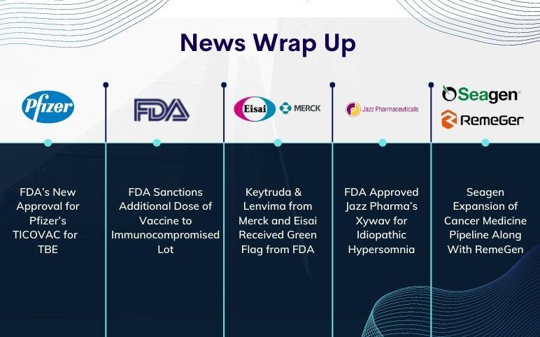 pharma-news-updates-for-merck-eisai-fibrogen-jazz-pfizer-ipsen-seagen