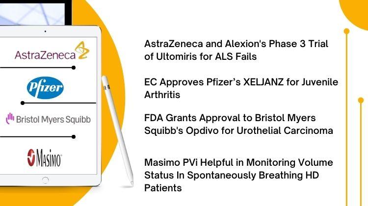recent-pharma-news-updates-for-hebabiz-pfizer-astrazeneca-bms-masimo