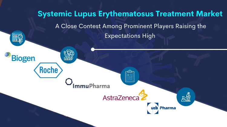 systemic-lupus-erythematosus-market-trends-growth-size-share-cagr-therapies-therapy-drugs-therapeutics-treatments
