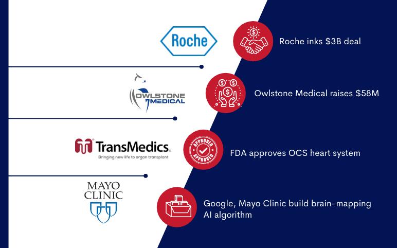 pharma-news-updates-for-roche-mayo-clinic-owlstone-transmedics-google