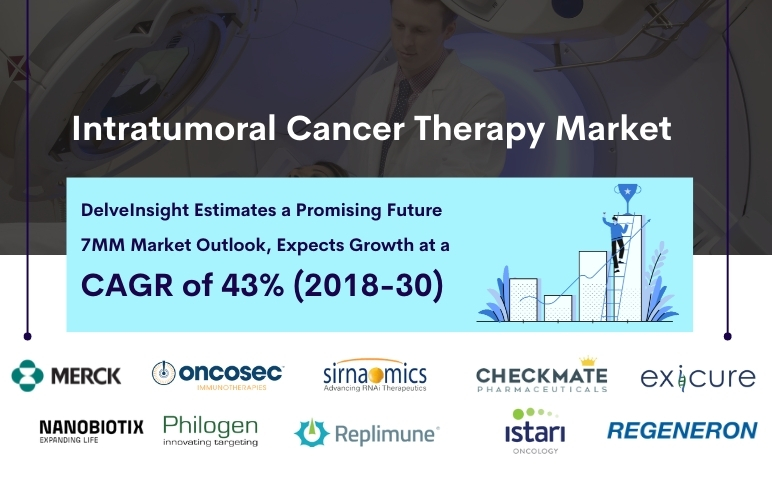Intratumoral Cancer Therapy Market