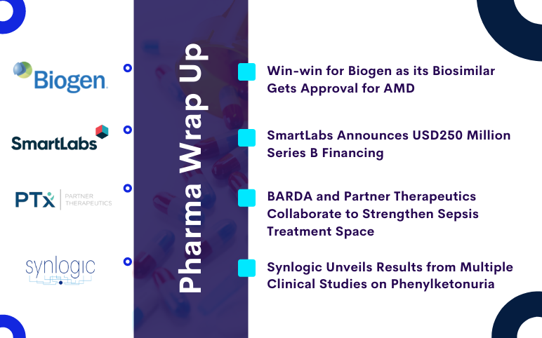 pharma-biotech-news-updates-for-biogen-smartlabs-synlogic-partner-therapeutics