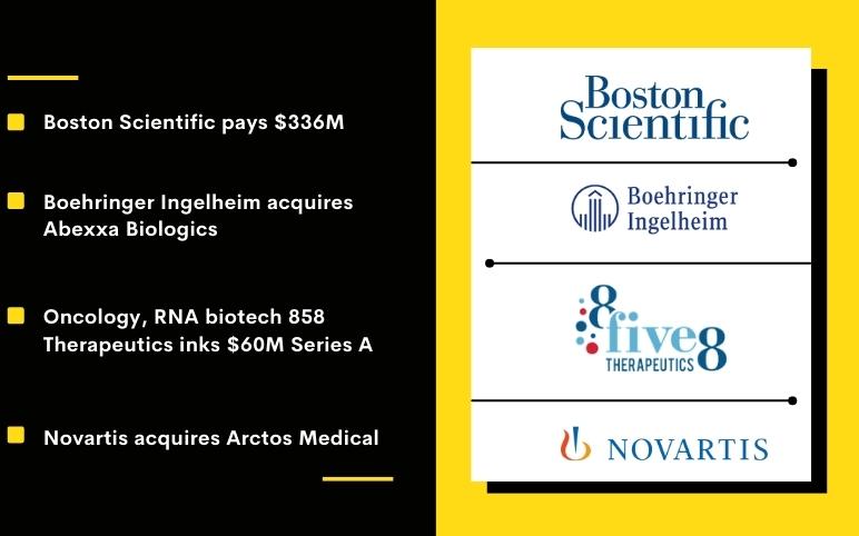 pharma-biotech-news-updates-for-novartis-boston-scientific-boehringer-ingelheim