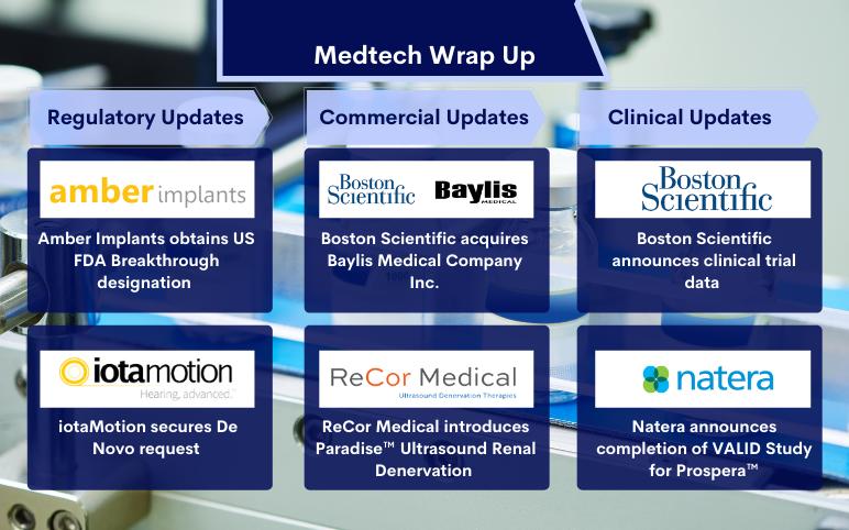 medtech-news-updates-for-iotamotion-recor-natera-boston-scientific