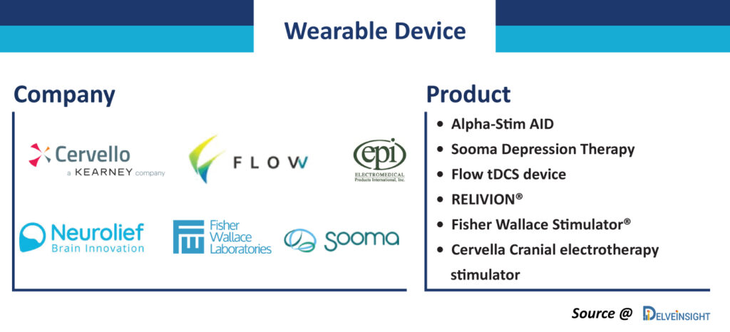 Wearable-devices-for-Depression