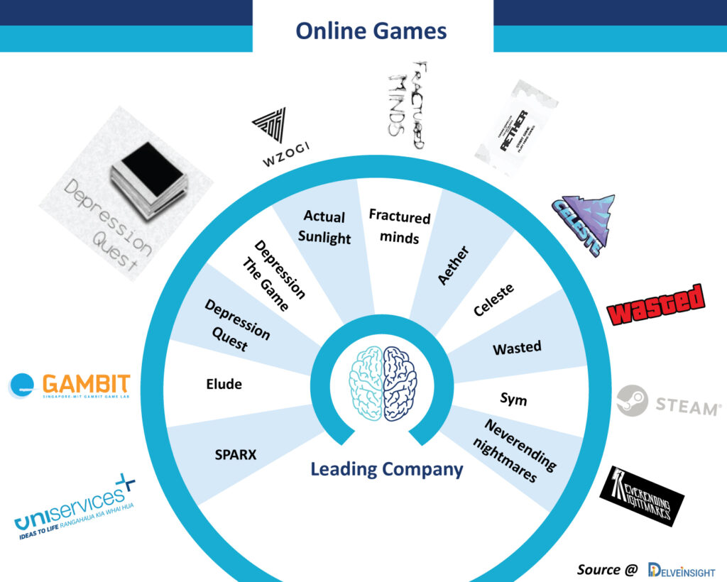 Online-games-for-Depression