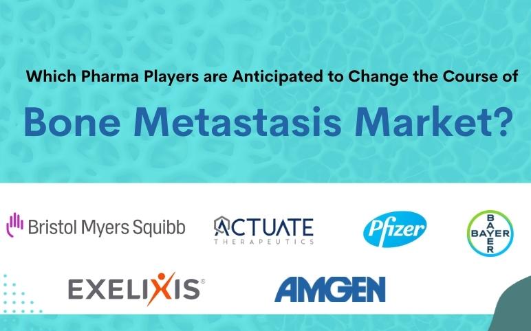 Bone Metastasis Market
