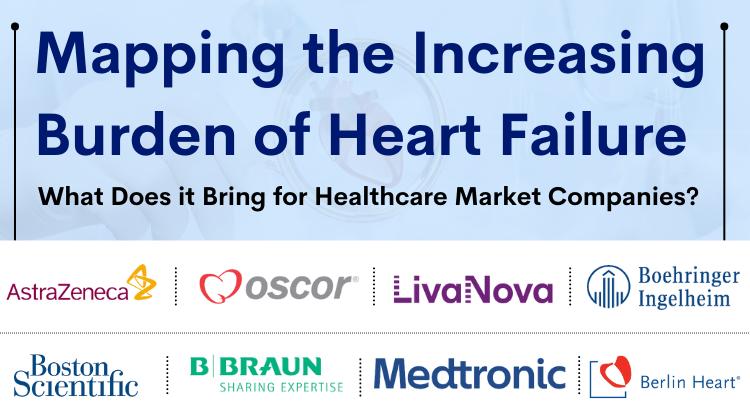 heart-failure-market