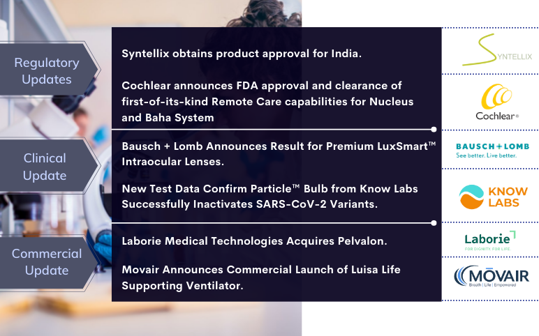 medtech-news-updtes-updates-for-syntellix-bausch-lomb-movair-cochlear-laborie