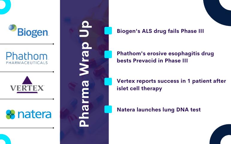 recent-pharma-news-for-biogen-phathom-vertex-natera