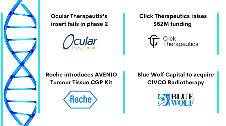 recent-pharma-news-for-roche-blue-wolf-capital-click-therapeutics